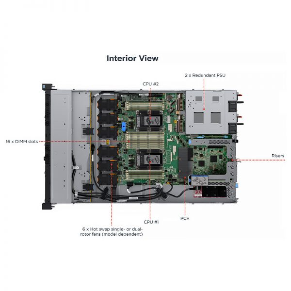 Lenovo-ThinkSystem-SR570-Interior
