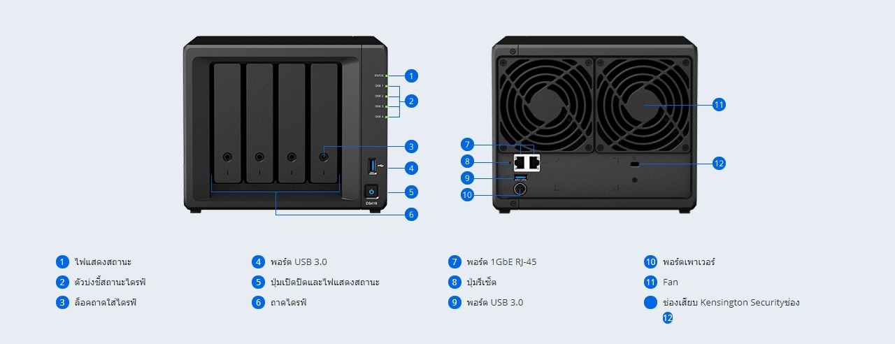 Synology-DS418-detail