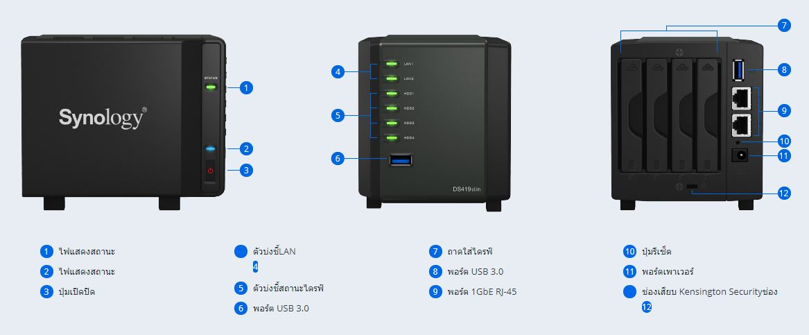 Synology DS419SLIM-1