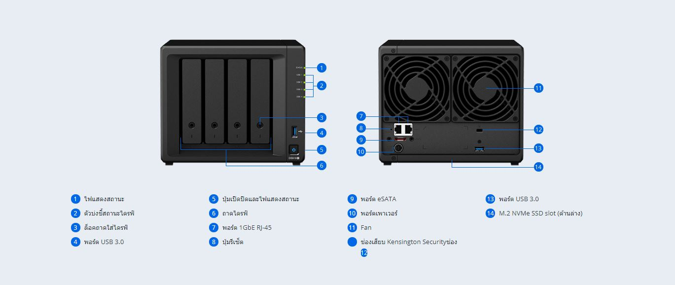 Synology DS918+ Detail
