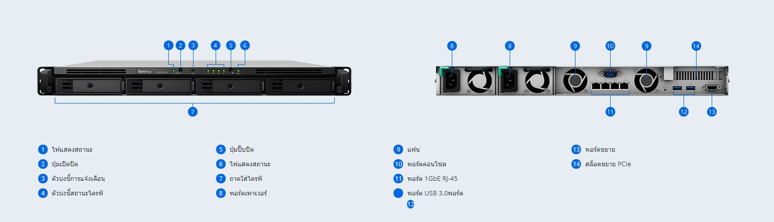 Synology-RS1619xsp detail
