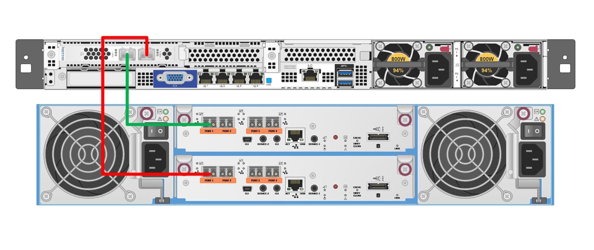 HPE-DL325-Gen10-MSA2050-Bundle-Rear-1