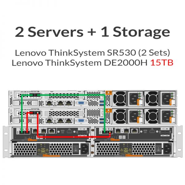 Lenovo-Server+Storage-Bundle-15TB-Rear