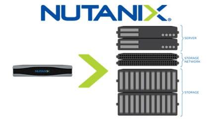 Nutanix HCI