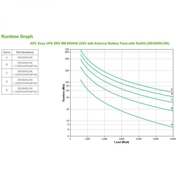APC-SRV6KRILRK-Runtime-Graph