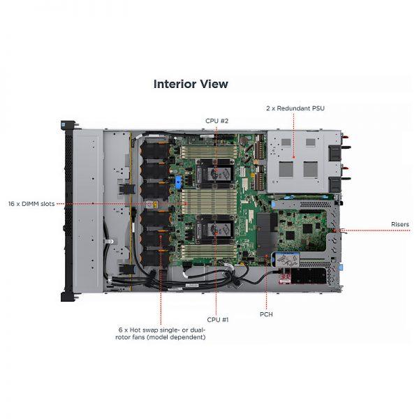 Lenovo-ThinkSystem-SR570-Interior