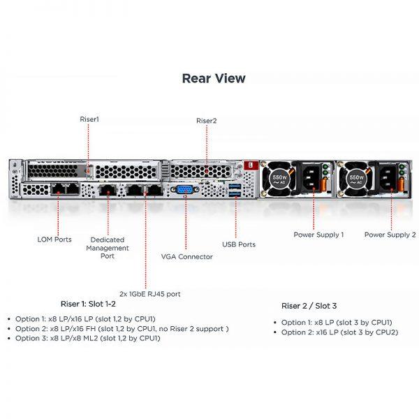 Lenovo-ThinkSystem-SR570-Rear-View